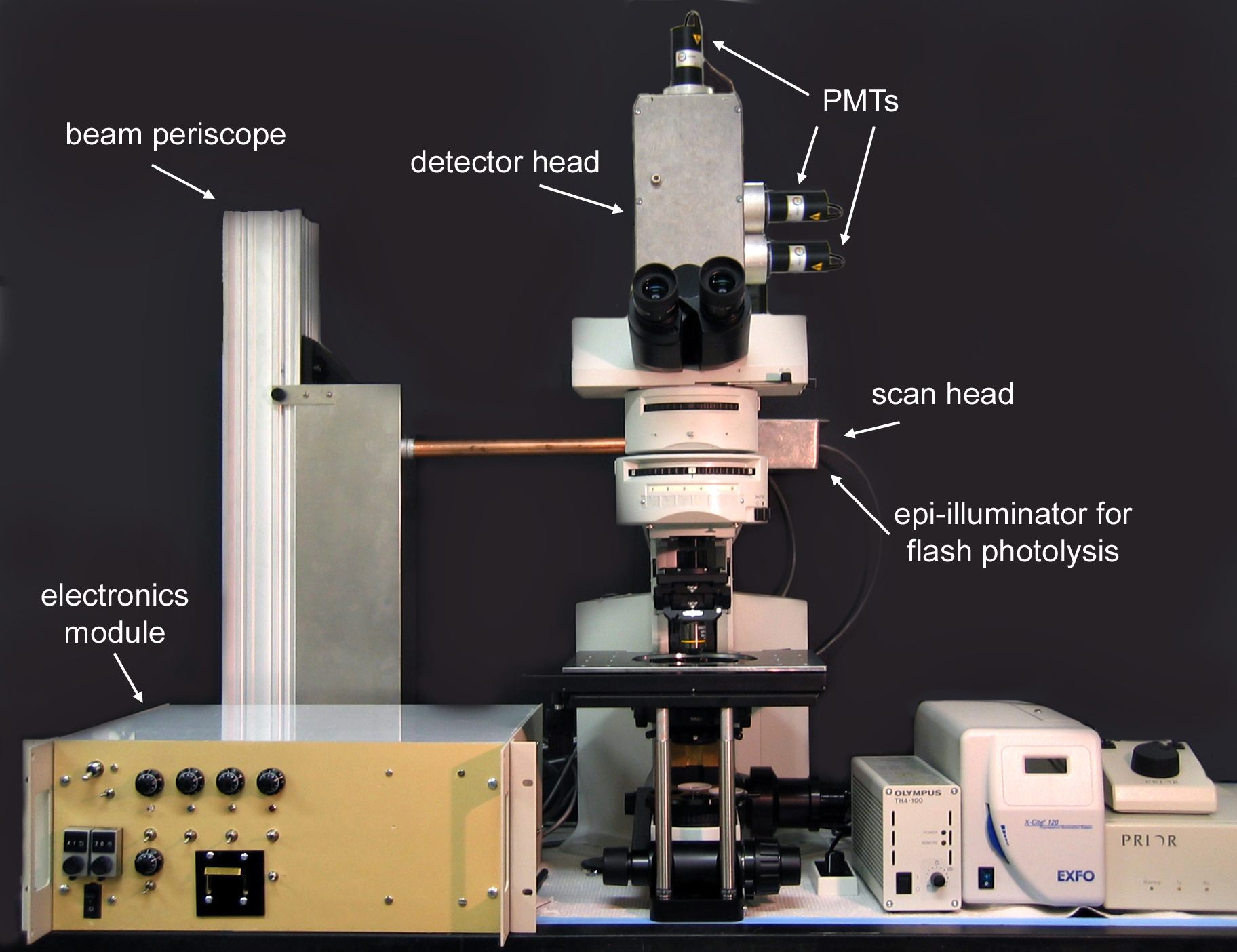 The Parker Lab at UCI (microscopy construction- how to build