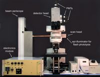 The Parker Lab At Uci Microscopy Construction How To